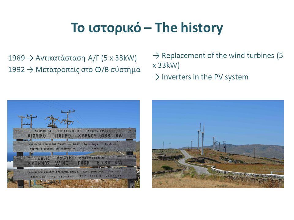 Το ιστορικό – The history 1989 → Αντικατάσταση Α/Γ (5 x 33kW) 1992 → Mετατροπείς στο Φ/Β σύστημα → Replacement of the wind turbines (5 x 33kW) → Inverters in the PV system