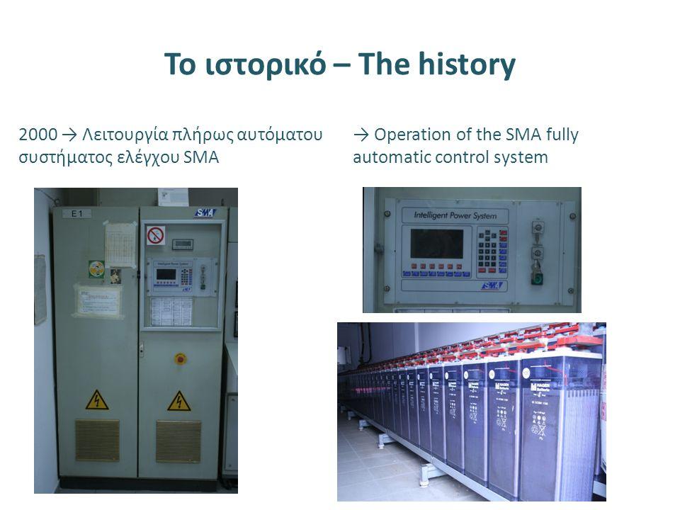Το ιστορικό – The history 2000 → Λειτουργία πλήρως αυτόματου συστήματος ελέγχου SMA → Operation of the SMA fully automatic control system