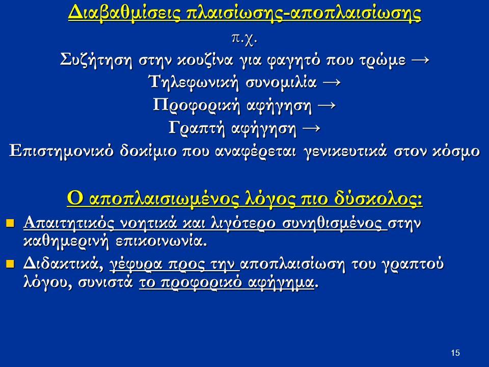 Διαβαθμίσεις πλαισίωσης-αποπλαισίωσης π.χ.