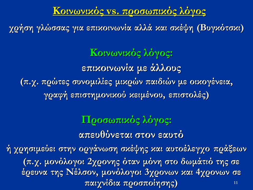 11 Κοινωνικός vs. προσωπικός λόγος Κοινωνικός vs. προσωπικός λόγος χρήση γλώσσας για επικοινωνία αλλά και σκέψη (Βυγκότσκι) Κοινωνικός λόγος: επικοινω