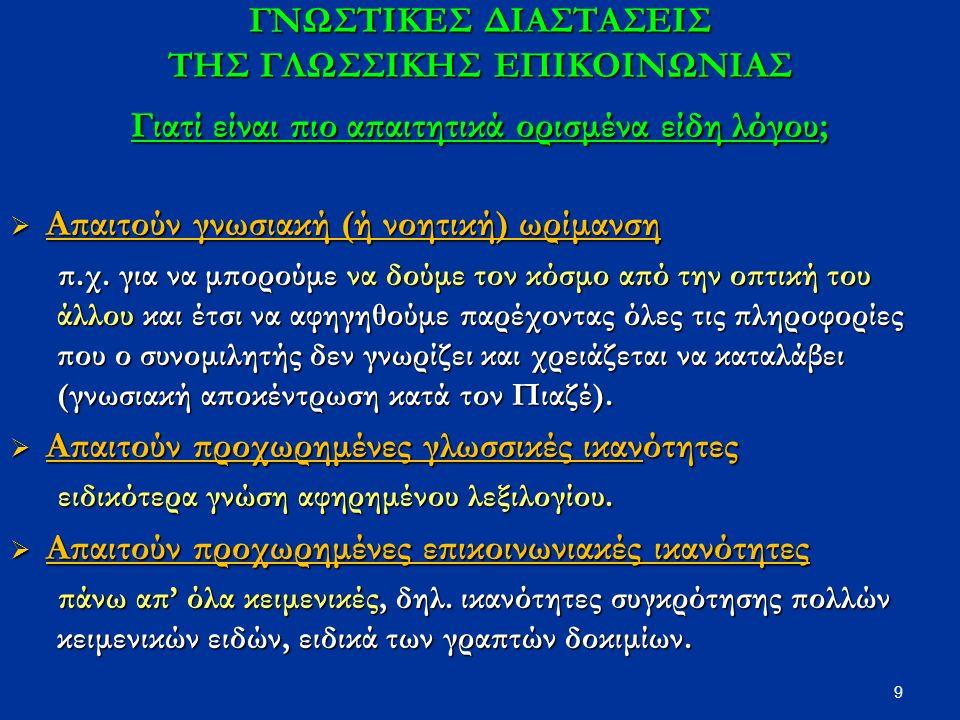 9 ΓΝΩΣΤΙΚΕΣ ΔΙΑΣΤΑΣΕΙΣ ΤΗΣ ΓΛΩΣΣΙΚΗΣ ΕΠΙΚΟΙΝΩΝΙΑΣ Γιατί είναι πιο απαιτητικά ορισμένα είδη λόγου;  Απαιτούν γνωσιακή (ή νοητική) ωρίμανση π.χ. για να