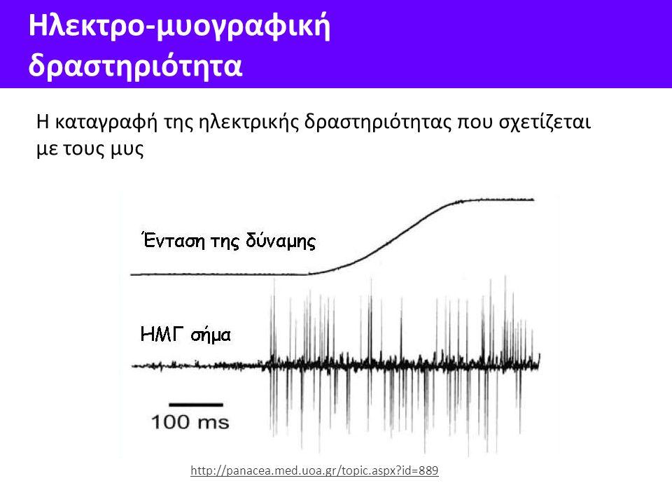 Ηλεκτρο-μυογραφική δραστηριότητα Η καταγραφή της ηλεκτρικής δραστηριότητας που σχετίζεται με τους μυς http://panacea.med.uoa.gr/topic.aspx id=889