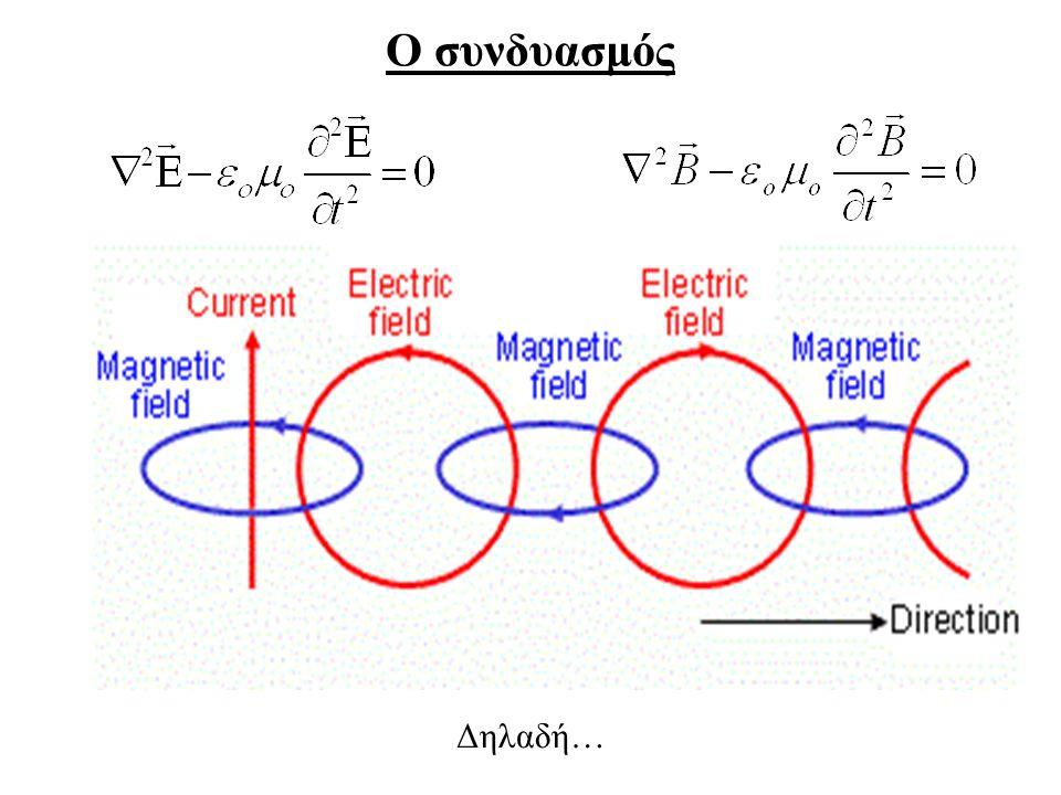 Επιταχυνόμενο φορτίο δημιουργεί μεταβαλλόμενο ηλεκτρικό πεδίο που δημιουργεί μεταβαλλόμενο μαγνητικό πεδίο, το οποίο δημιουργεί μεταβαλλόμενο ηλεκτρικό πεδίο κ.ο.κ.