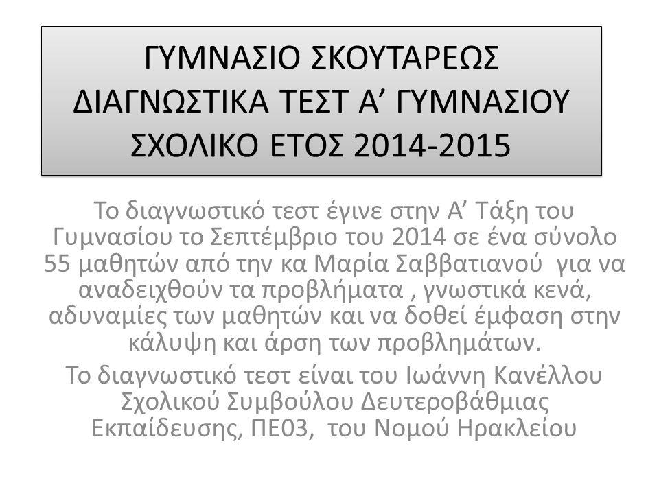ΓΥΜΝΑΣΙΟ ΣΚΟΥΤΑΡΕΩΣ ΔΙΑΓΝΩΣΤΙΚΑ ΤΕΣΤ Α' ΓΥΜΝΑΣΙΟΥ ΣΧΟΛΙΚΟ ΕΤΟΣ 2014-2015 Το διαγνωστικό τεστ έγινε στην Α' Τάξη του Γυμνασίου το Σεπτέμβριο του 2014 σ