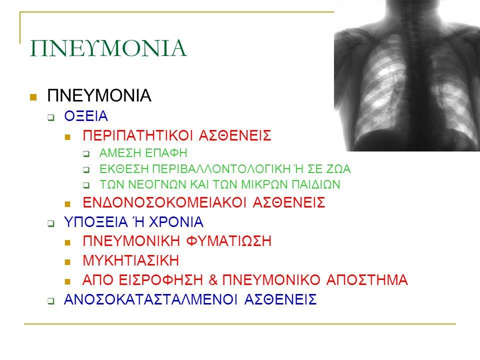 ΟΜΑΔΕΣ ΑΥΞΗΜΕΝΟΥ ΚΙΝΔΥΝΟΥ Άτομα με:  Σακχαρώδη Διαβήτη  Σιλίκωση  Χρόνια λήψη κορτικοστεροειδών (>15mg/ημέρα πρεδνιζόνη ή ισοδύναμη δόση για 1 μήνα)  Θεραπεία με ανοσοκατασταλτικά  Κακοήθειες αιμοποιητικού (λευχαιμίες, ν.