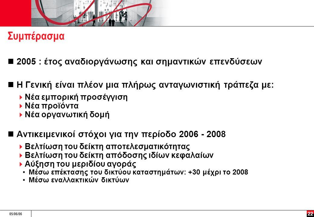 05/06/06 22 Συμπέρασμα 2005 : έτος αναδιοργάνωσης και σημαντικών επενδύσεων Η Γενική είναι πλέον μια πλήρως ανταγωνιστική τράπεζα με:  Νέα εμπορική προσέγγιση  Νέα προϊόντα  Νέα οργανωτική δομή Αντικειμενικοί στόχοι για την περίοδο 2006 - 2008  Βελτίωση του δείκτη αποτελεσματικότητας  Βελτίωση του δείκτη απόδοσης ιδίων κεφαλαίων  Αύξηση του μεριδίου αγοράς Μέσω επέκτασης του δικτύου καταστημάτων: +30 μέχρι το 2008 Μέσω εναλλακτικών δικτύων