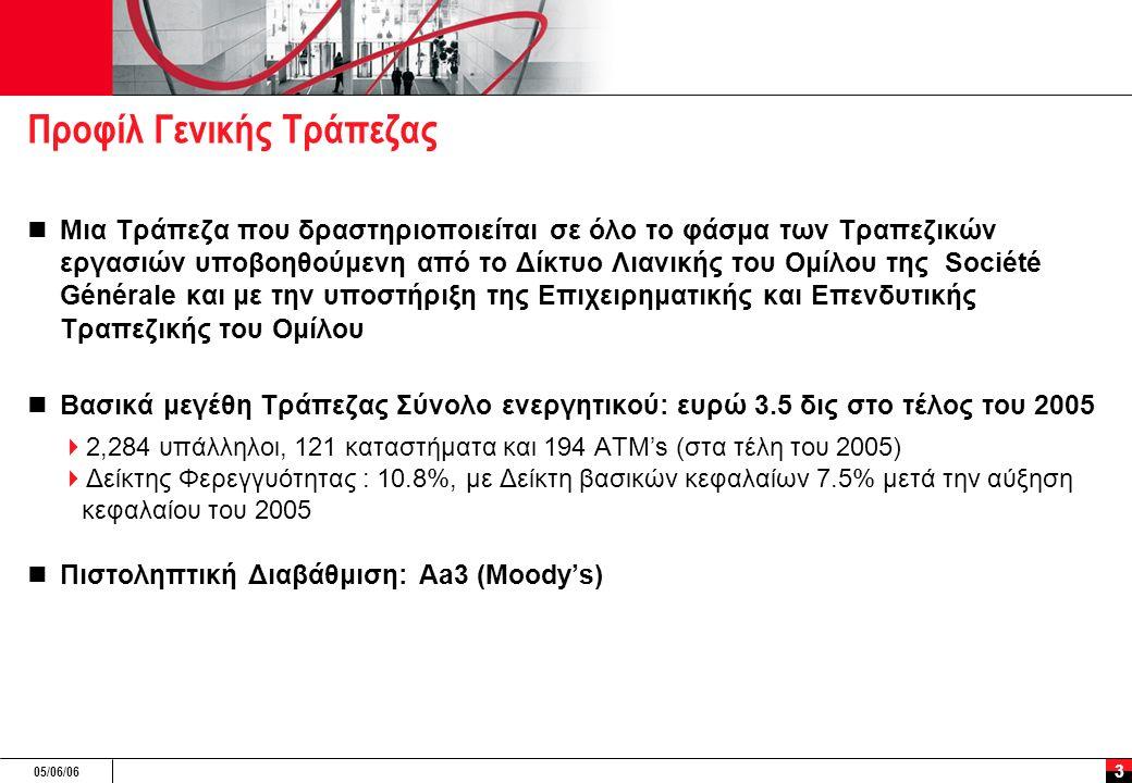 05/06/06 3 Προφίλ Γενικής Τράπεζας Μια Τράπεζα που δραστηριοποιείται σε όλο το φάσμα των Τραπεζικών εργασιών υποβοηθούμενη από το Δίκτυο Λιανικής του