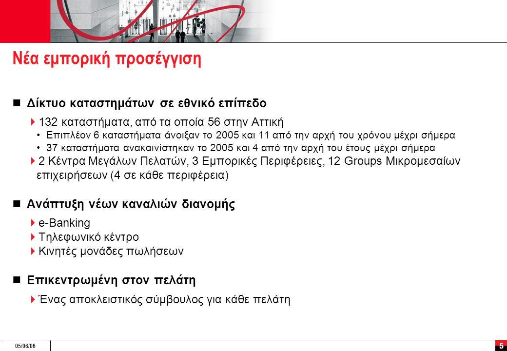 05/06/06 5 Νέα εμπορική προσέγγιση Δίκτυο καταστημάτων σε εθνικό επίπεδο  132 καταστήματα, από τα οποία 56 στην Αττική Επιπλέον 6 καταστήματα άνοιξαν