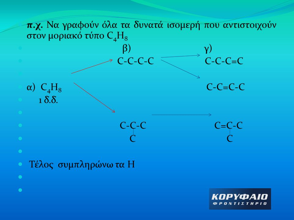 π.χ. Να γραφούν όλα τα δυνατά ισομερή που αντιστοιχούν στον μοριακό τύπο C 4 H 8 β) γ) C-C-C-C C-C-C=C α) C 4 H 8 C-C=C-C 1 δ.δ. C-C-C C=C-C C C Τέλος