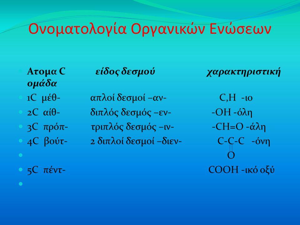 Ονοματολογία Οργανικών Ενώσεων Aτομα C είδος δεσμού χαρακτηριστική ομάδα 1C μέθ- απλοί δεσμοί –αν- C,H -ιο 2C αίθ- διπλός δεσμός –εν- -OH -όλη 3C πρόπ- τριπλός δεσμός –ιν- -CH=O -άλη 4C βούτ- 2 διπλοί δεσμοί –διεν- C-C-C -όνη O 5C πέντ- COOH -ικό οξύ