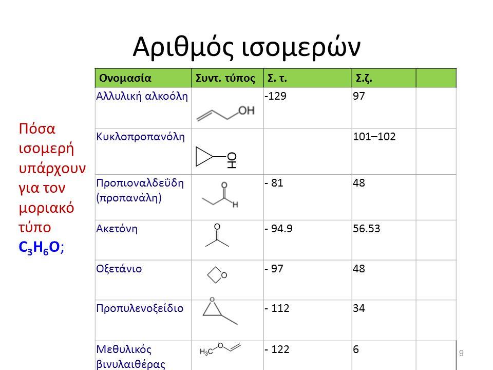 Αριθμός ισομερών Πόσα ισομερή υπάρχουν για τον μοριακό τύπο C 3 H 6 O; ΟνομασίαΣυντ.