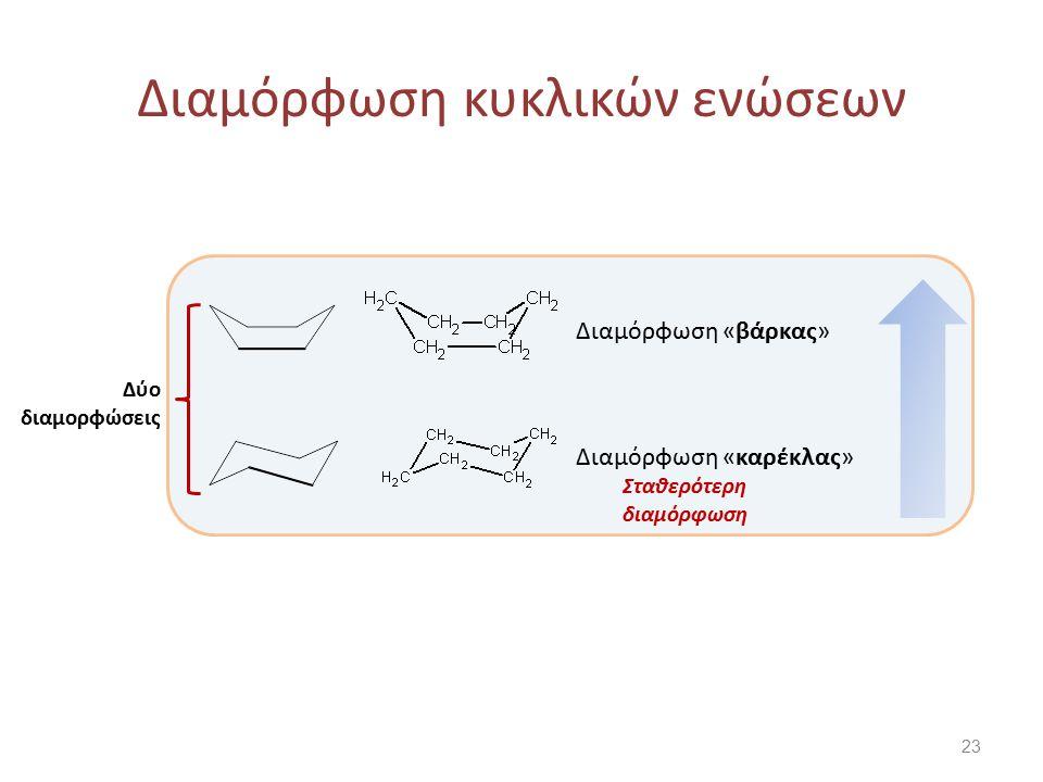 Διαμόρφωση κυκλικών ενώσεων Δύο διαμορφώσεις Σταθερότερη διαμόρφωση Διαμόρφωση «βάρκας» Διαμόρφωση «καρέκλας» 23