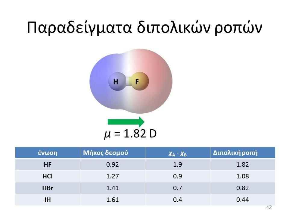 Παραδείγματα διπολικών ροπών ένωσηΜήκος δεσμούχ Α - χ Β Διπολική ροπή HF0.921.91.82 HCl1.270.91.08 HBr1.410.70.82 IH1.610.40.44 HF μ = 1.82 D 42