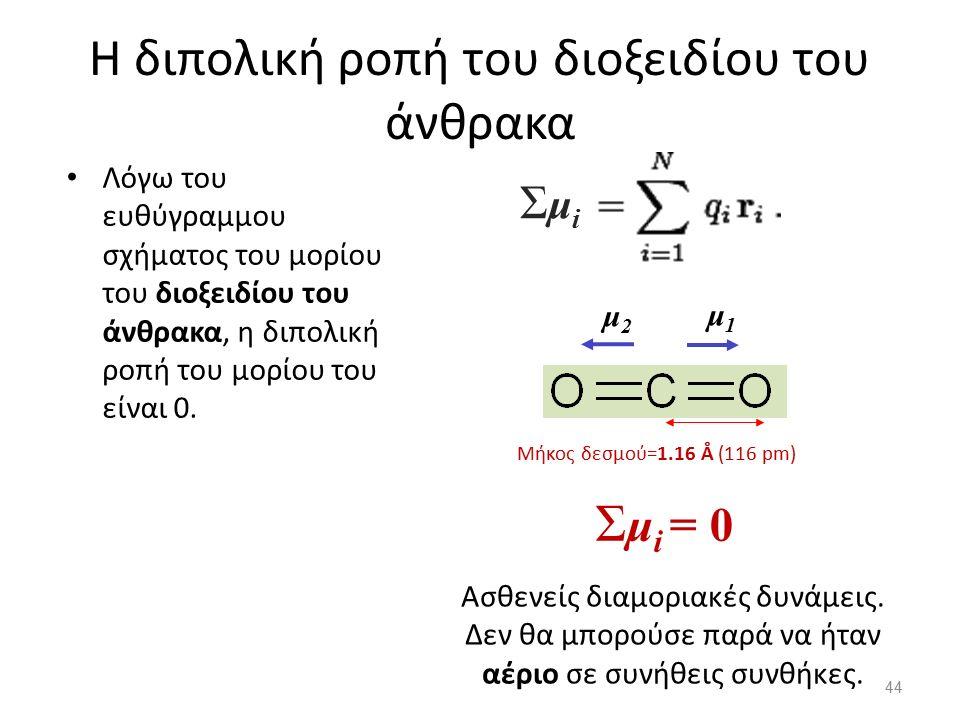 H διπολική ροπή του διοξειδίου του άνθρακα Λόγω του ευθύγραμμου σχήματος του μορίου του διοξειδίου του άνθρακα, η διπολική ροπή του μορίου του είναι 0.