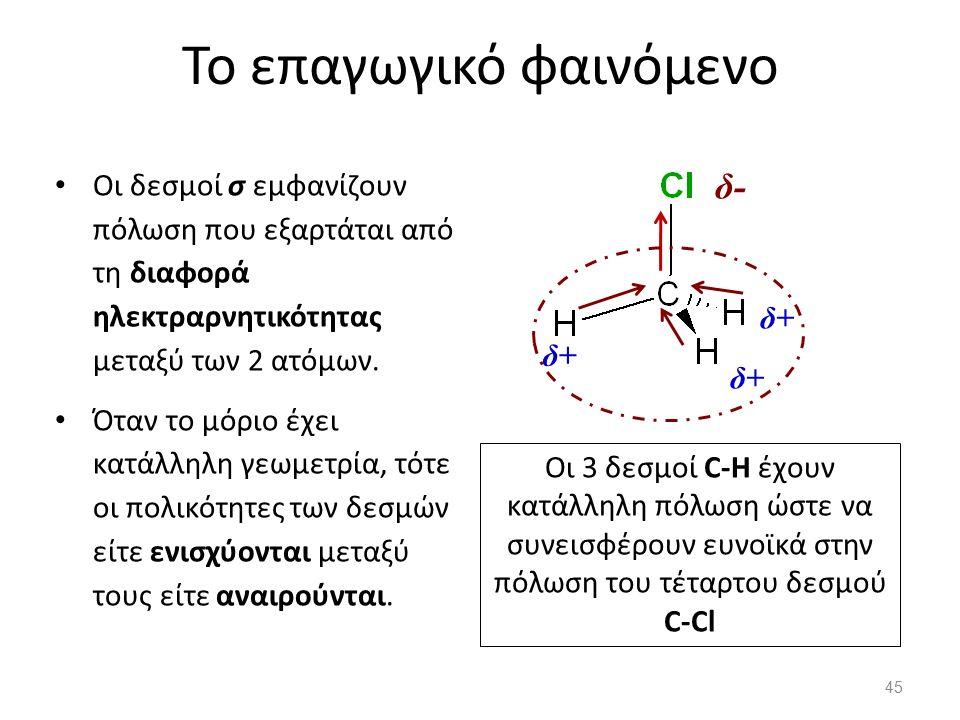 Το επαγωγικό φαινόμενο Οι δεσμοί σ εμφανίζουν πόλωση που εξαρτάται από τη διαφορά ηλεκτραρνητικότητας μεταξύ των 2 ατόμων.