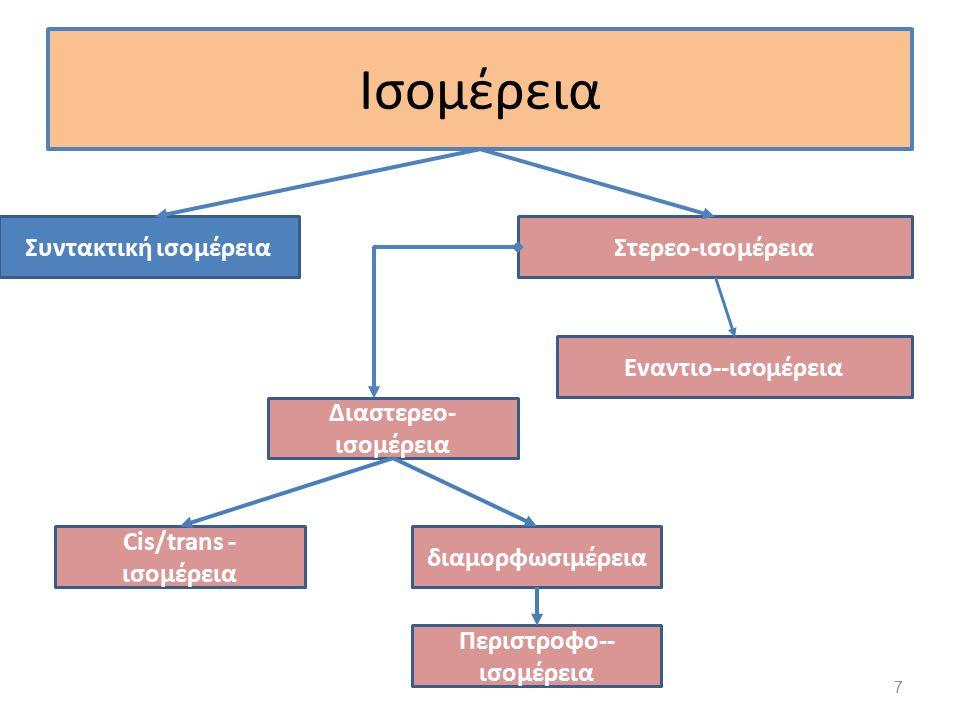 Ισομέρεια Συντακτική ισομέρειαΣτερεο-ισομέρεια Εναντιο--ισομέρεια Διαστερεο- ισομέρεια διαμορφωσιμέρεια Περιστροφο-- ισομέρεια Cis/trans - ισομέρεια 7