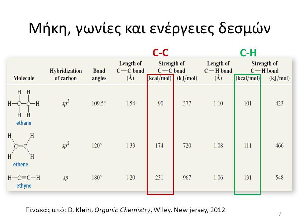 Μήκη, γωνίες και ενέργειες δεσμών C-C C-H Πίνακας από: D.