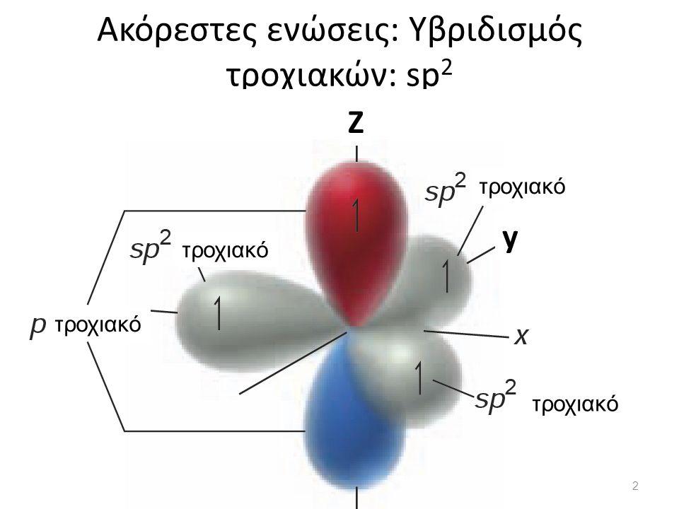 σ-δεσμοί από sp 2 τροχιακά 2 σ -δεσμοί σ -δεσμός από επικάλυψη τροχιακών sp 2 με sp 2 2 σ -δεσμοί 3