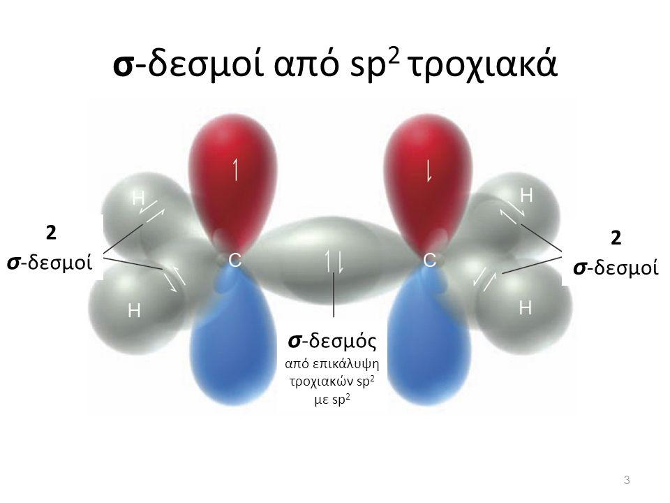αλκυλ-ομάδες: 4 C 1/2 βουτ αν ιο βουτ ύλ ιο πρωτοταγής (1◦ ) C (βουτυλική ομάδα) 34