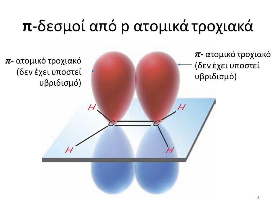 π-δεσμοί από p ατομικά τροχιακά σ-δεσμός από επικάλυψη τροχιακών sp 2 με sp 2 π - ατομικό τροχιακό (δεν έχει υποστεί υβριδισμό) 4
