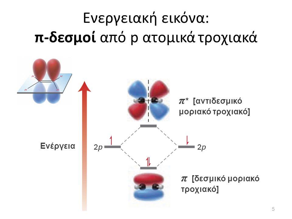 Ονοματολογία οργανικών ενώσεων: θέση λειτουργικών ομάδων Δεν χρειάζεται να δηλωθεί με αριθμό η θέση των καρβοξυλικών, αλδεϋδικών και κυανικών ομάδων : -COOH καρβοξυλική ομάδα, -CH=O αλδεϋδική ομάδα, -C Ξ N κυανική ομάδα.