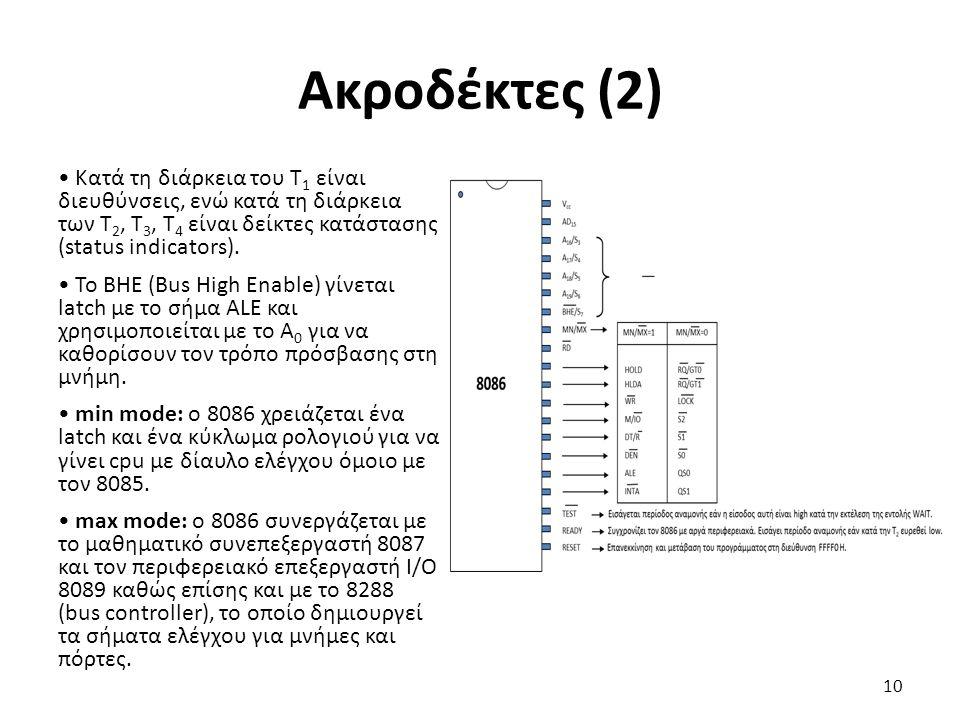 Κατά τη διάρκεια του Τ 1 είναι διευθύνσεις, ενώ κατά τη διάρκεια των Τ 2, Τ 3, Τ 4 είναι δείκτες κατάστασης (status indicators).