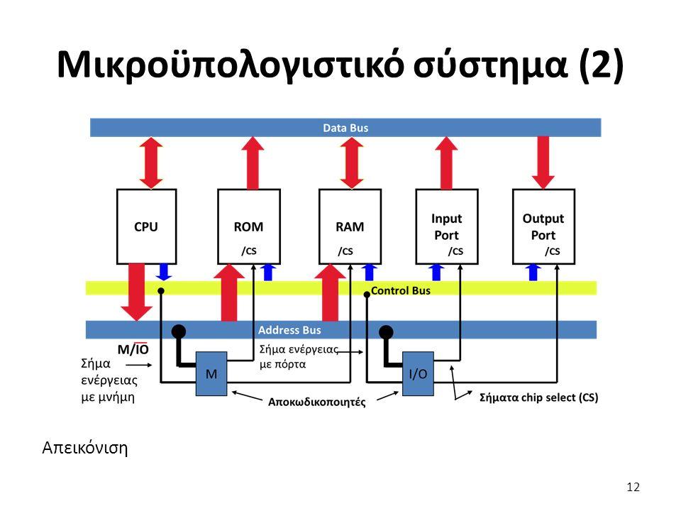 Απεικόνιση Μικροϋπολογιστικό σύστημα (2) 12