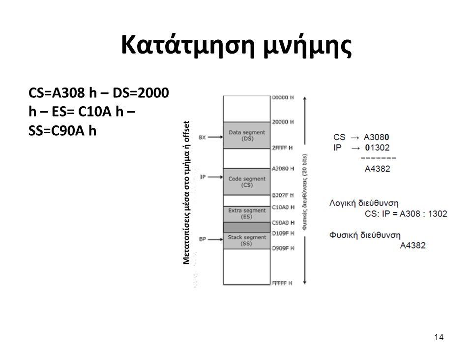 CS=A308 h – DS=2000 h – ES= C10A h – SS=C90A h Κατάτμηση μνήμης 14