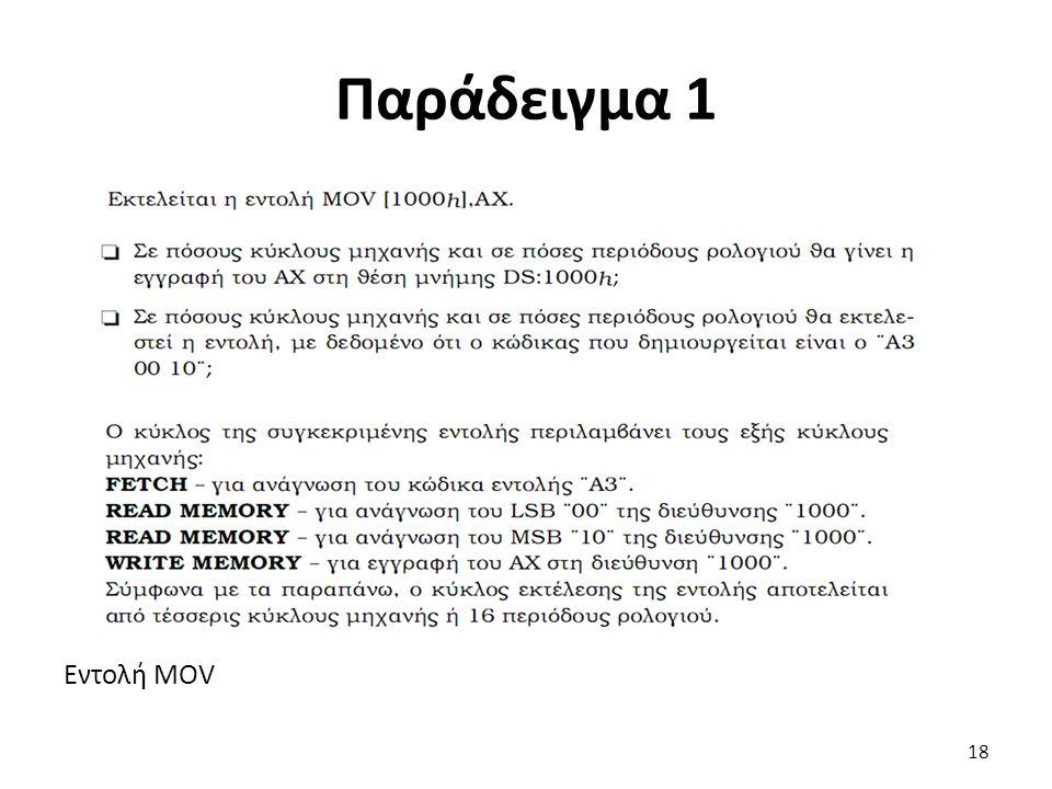 Eντολή MOV Παράδειγμα 1 18