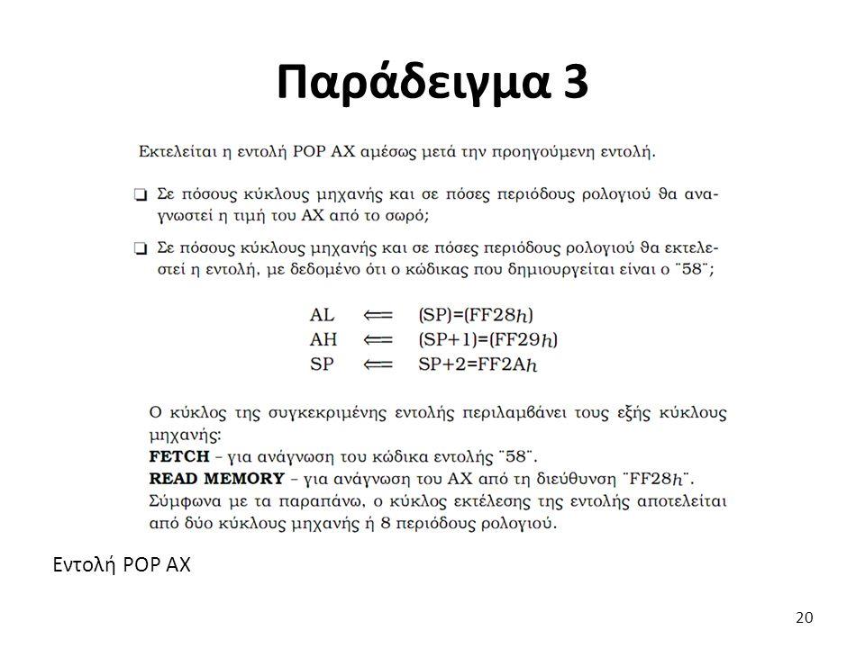 Εντολή POP AX Παράδειγμα 3 20