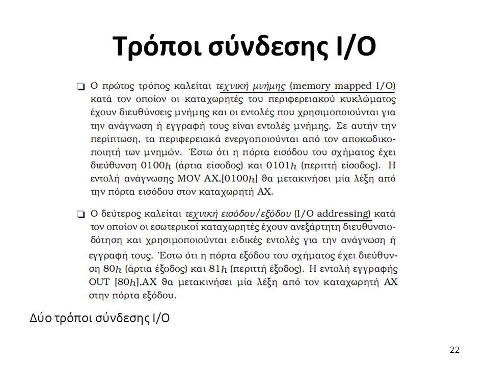 Δύο τρόποι σύνδεσης I/O Τρόποι σύνδεσης Ι/Ο 22