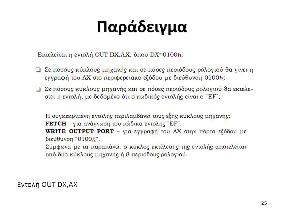 Εντολή OUT DX,AX Παράδειγμα 25