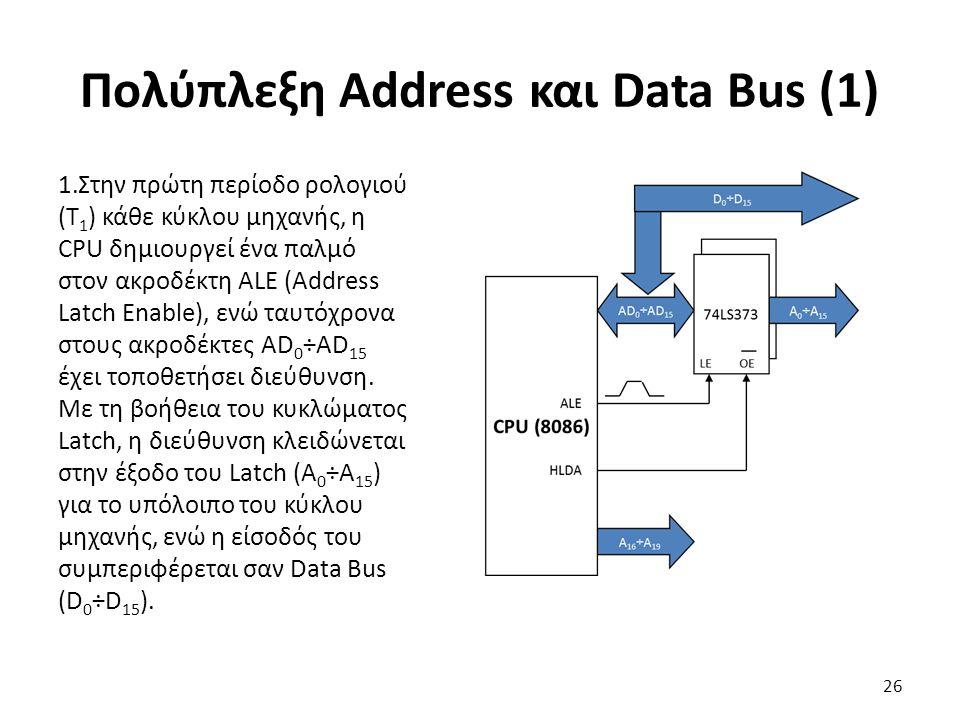 1.Στην πρώτη περίοδο ρολογιού (Τ 1 ) κάθε κύκλου μηχανής, η CPU δημιουργεί ένα παλμό στον ακροδέκτη ALE (Address Latch Enable), ενώ ταυτόχρονα στους ακροδέκτες AD 0 ÷AD 15 έχει τοποθετήσει διεύθυνση.