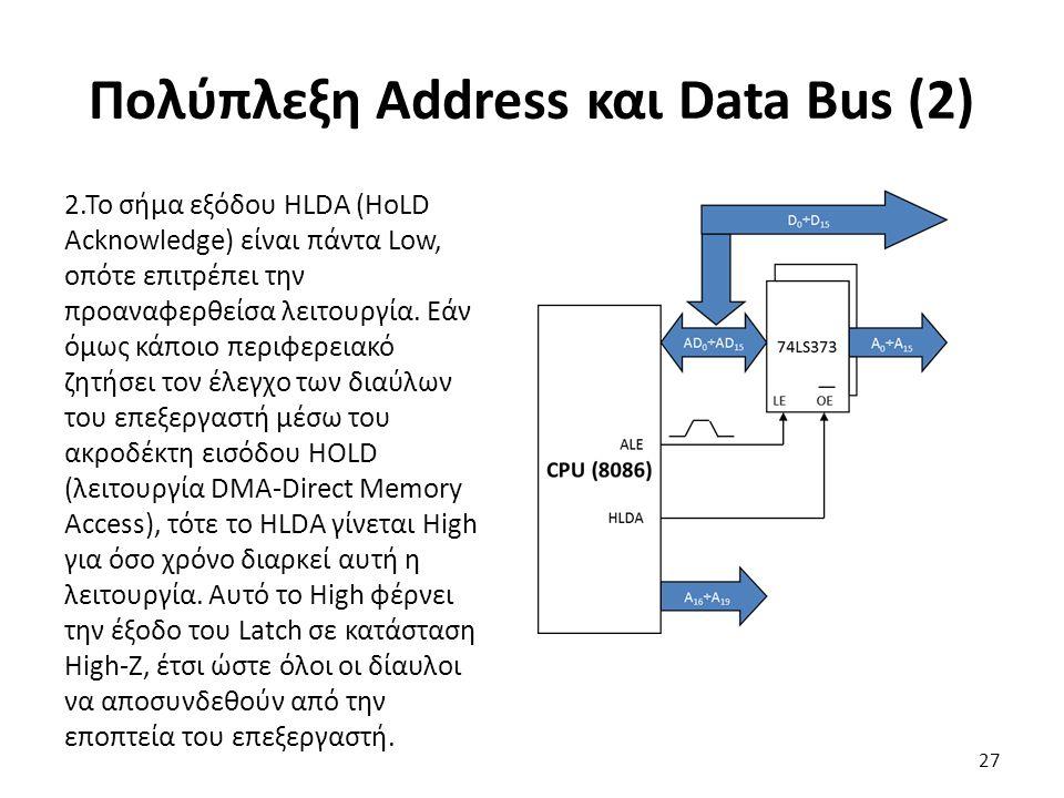 2.Το σήμα εξόδου HLDA (HoLD Acknowledge) είναι πάντα Low, οπότε επιτρέπει την προαναφερθείσα λειτουργία.