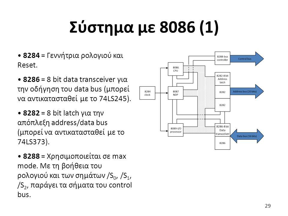 8284 = Γεννήτρια ρολογιού και Reset. 8286 = 8 bit data transceiver για την οδήγηση του data bus (μπορεί να αντικατασταθεί με το 74LS245). 8282 = 8 bit
