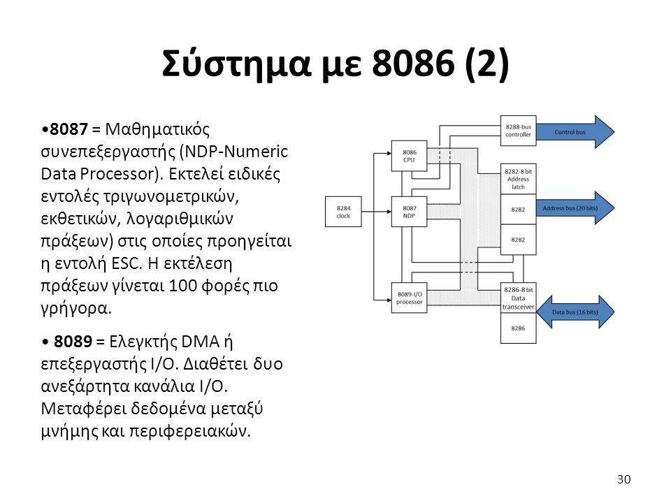 8087 = Μαθηματικός συνεπεξεργαστής (NDP-Numeric Data Processor). Εκτελεί ειδικές εντολές τριγωνομετρικών, εκθετικών, λογαριθμικών πράξεων) στις οποίες