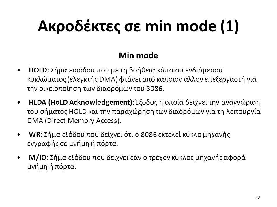 Ακροδέκτες σε min mode (1) Min mode HOLD: Σήμα εισόδου που με τη βοήθεια κάποιου ενδιάμεσου κυκλώματος (ελεγκτής DMA) φτάνει από κάποιον άλλον επεξεργαστή για την οικειοποίηση των διαδρόμων του 8086.