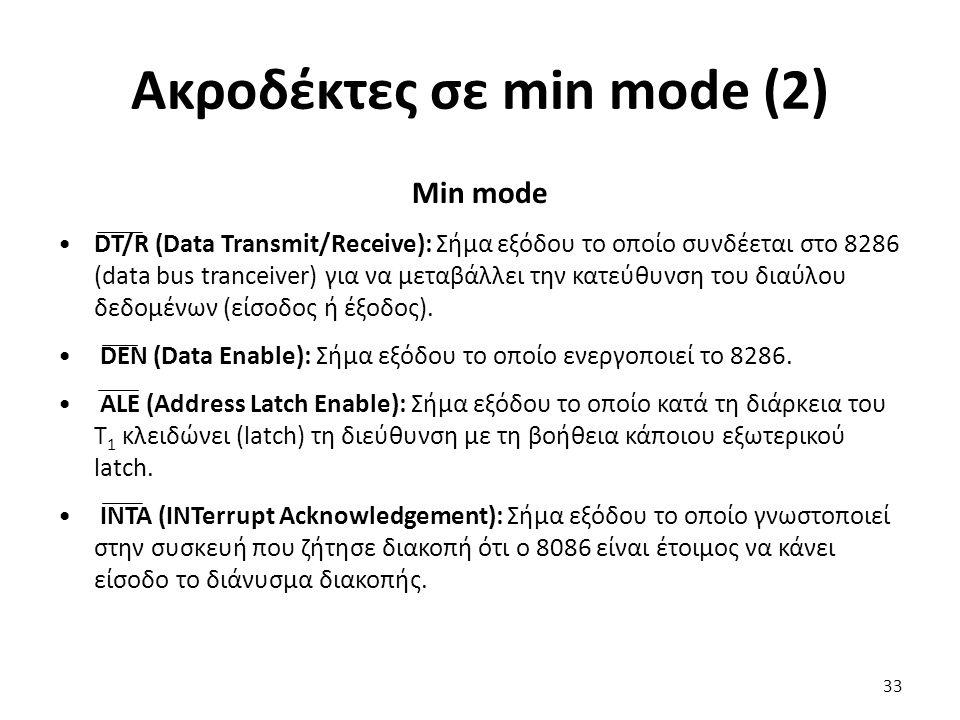 Ακροδέκτες σε min mode (2) Min mode DT/R (Data Transmit/Receive): Σήμα εξόδου το οποίο συνδέεται στο 8286 (data bus tranceiver) για να μεταβάλλει την κατεύθυνση του διαύλου δεδομένων (είσοδος ή έξοδος).