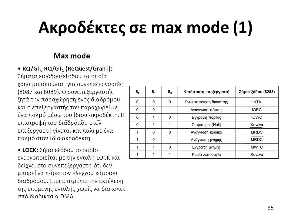 Max mode RQ/GT 0 RQ/GT 1 (ReQuest/GranT): Σήματα εισόδου/εξόδου τα οποία χρησιμοποιούνται για συνεπεξεργαστές (8087 και 8089). Ο συνεπεξεργαστής ζητά