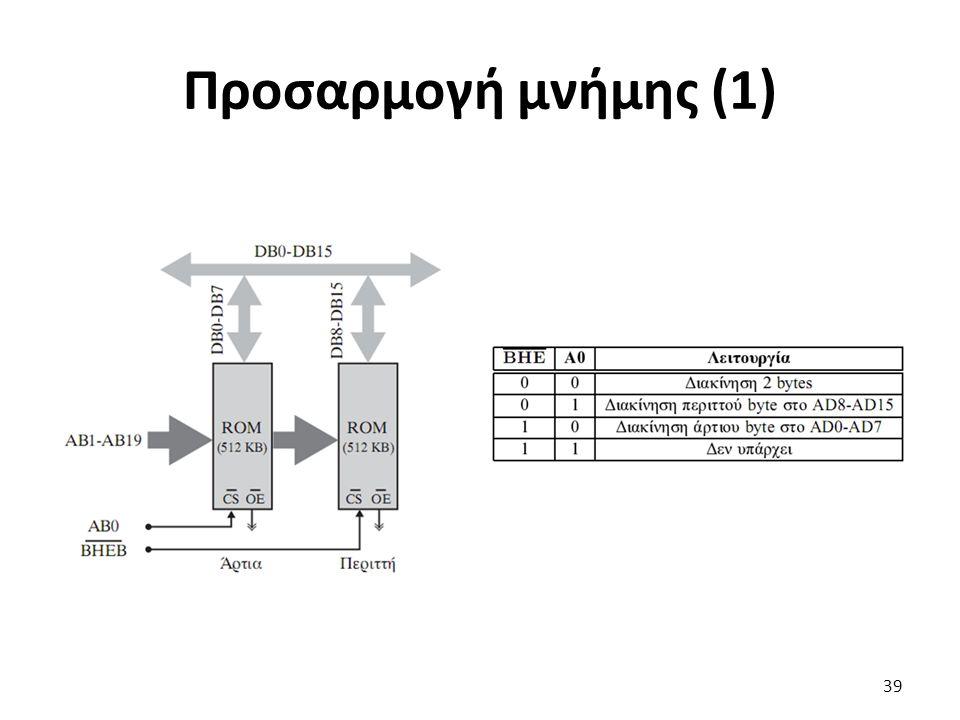 Προσαρμογή μνήμης (1) 39
