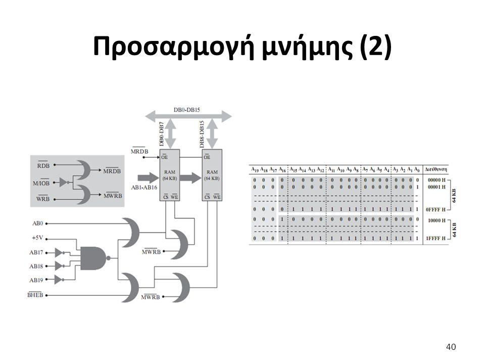Προσαρμογή μνήμης (2) 40