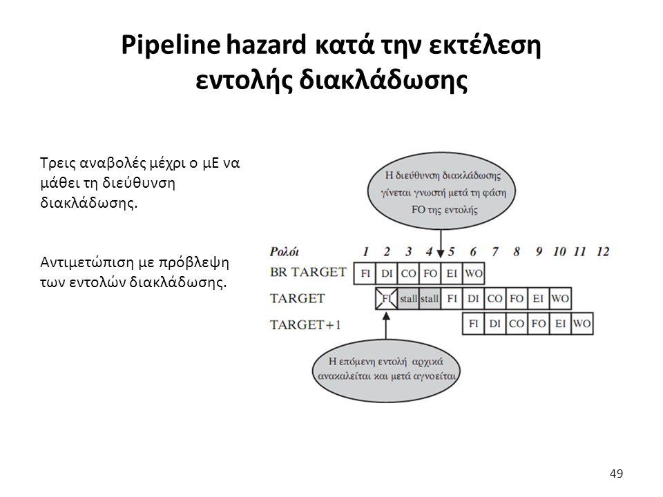 Τρεις αναβολές μέχρι ο μΕ να μάθει τη διεύθυνση διακλάδωσης. Αντιμετώπιση με πρόβλεψη των εντολών διακλάδωσης. Pipeline hazard κατά την εκτέλεση εντολ