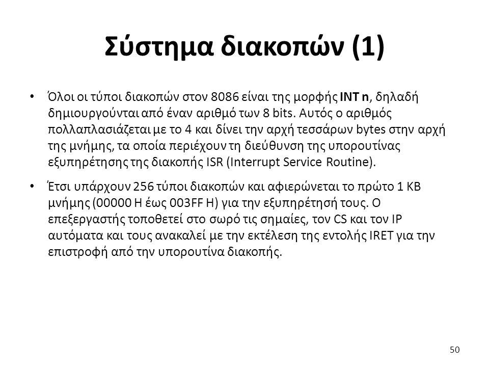 Σύστημα διακοπών (1) Όλοι οι τύποι διακοπών στον 8086 είναι της μορφής ΙΝΤ n, δηλαδή δημιουργούνται από έναν αριθμό των 8 bits.