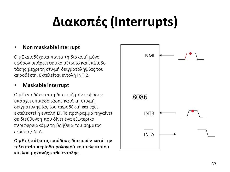 Διακοπές (Interrupts) Non maskable interrupt Ο μΕ αποδέχεται πάντα τη διακοπή μόνο εφόσον υπάρξει θετικό μέτωπο και επίπεδο τάσης μέχρι τη στιγμή δειγματοληψίας του ακροδέκτη.