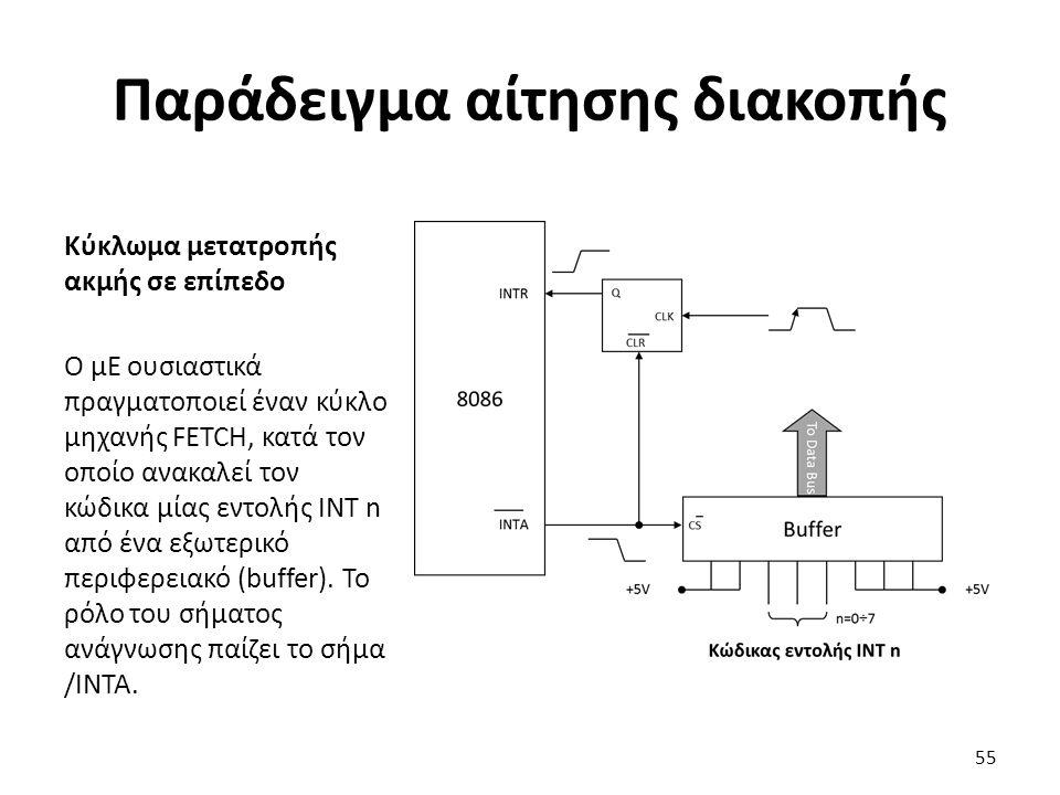 Κύκλωμα μετατροπής ακμής σε επίπεδο O μΕ ουσιαστικά πραγματοποιεί έναν κύκλο μηχανής FETCH, κατά τον οποίο ανακαλεί τον κώδικα μίας εντολής ΙΝT n από