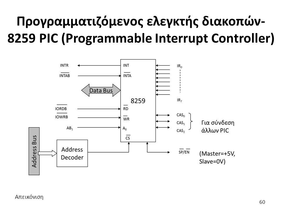 Απεικόνιση Προγραμματιζόμενος ελεγκτής διακοπών- 8259 PIC (Programmable Interrupt Controller) 60