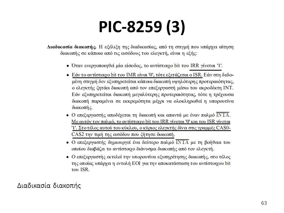 Διαδικασία διακοπής PIC-8259 (3) 63