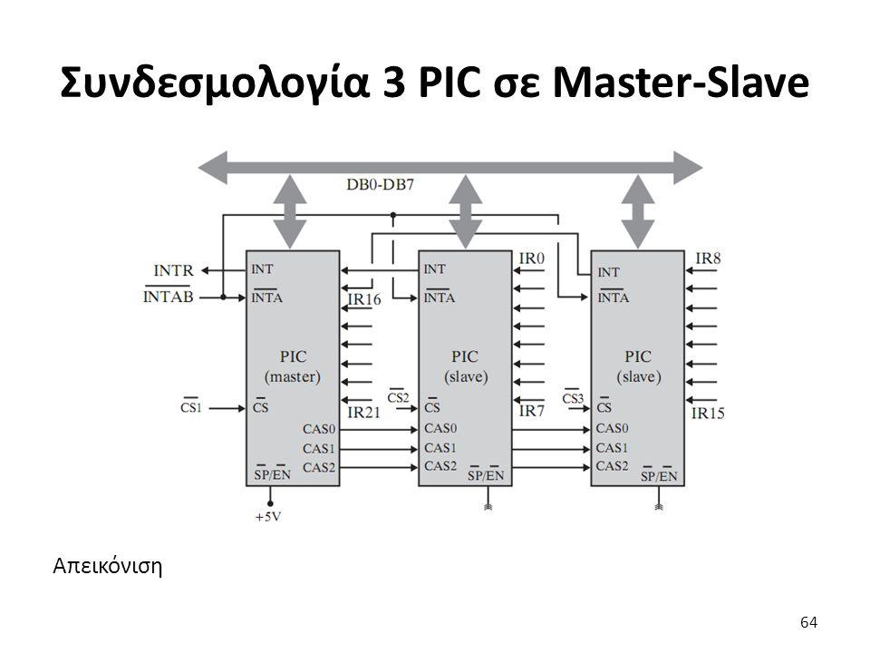 Απεικόνιση Συνδεσμολογία 3 PIC σε Master-Slave 64