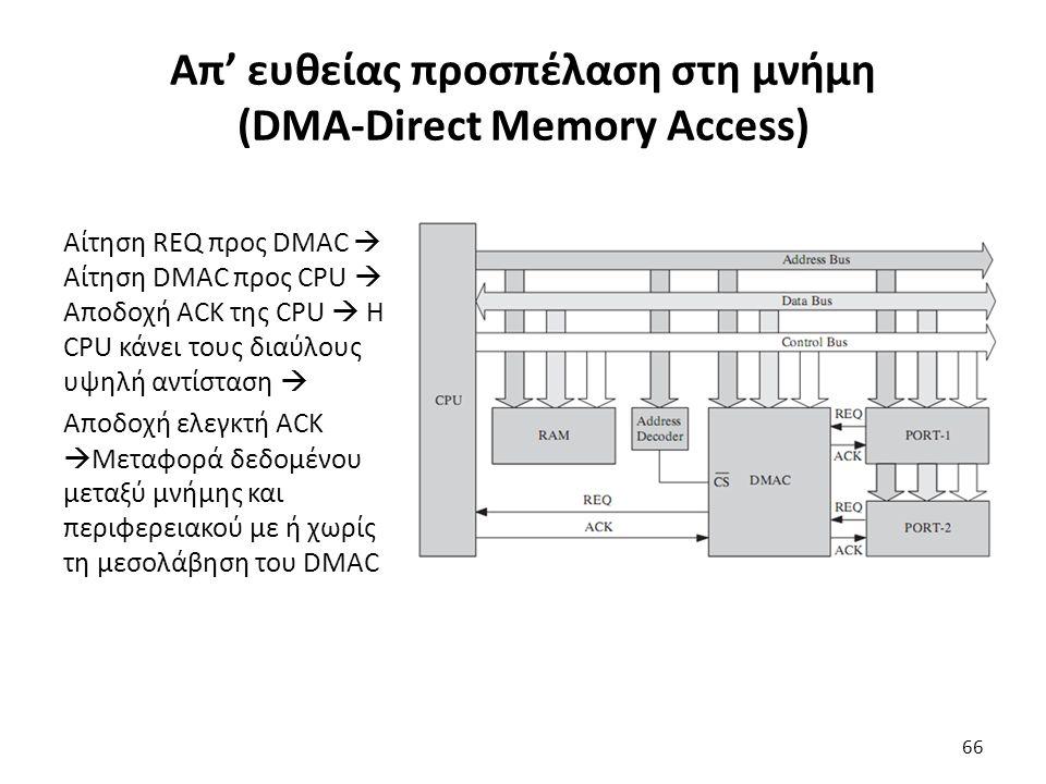 Αίτηση REQ προς DMAC  Αίτηση DMAC προς CPU  Αποδοχή ACK της CPU  H CPU κάνει τους διαύλους υψηλή αντίσταση  Αποδοχή ελεγκτή ACK  Μεταφορά δεδομένου μεταξύ μνήμης και περιφερειακού με ή χωρίς τη μεσολάβηση του DMAC Απ' ευθείας προσπέλαση στη μνήμη (DMA-Direct Memory Access) 66