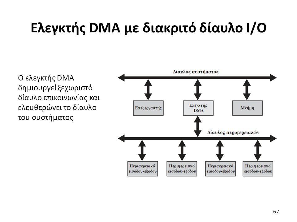 Ο ελεγκτής DMA δημιουργεί ξεχωριστό δίαυλο επικοινωνίας και ελευθερώνει το δίαυλο του συστήματος Ελεγκτής DMA με διακριτό δίαυλο Ι/Ο 67